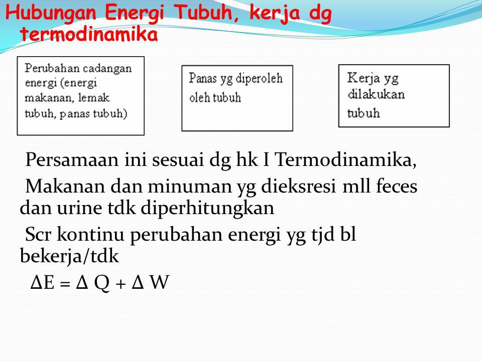 Hubungan Energi Tubuh, kerja dg termodinamika