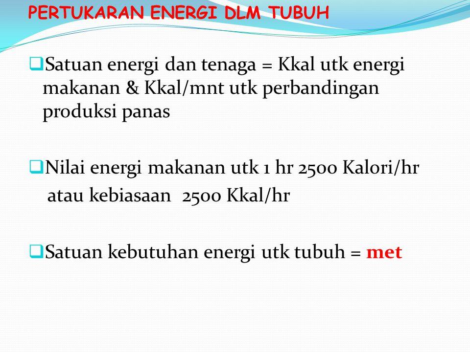 Nilai energi makanan utk 1 hr 2500 Kalori/hr