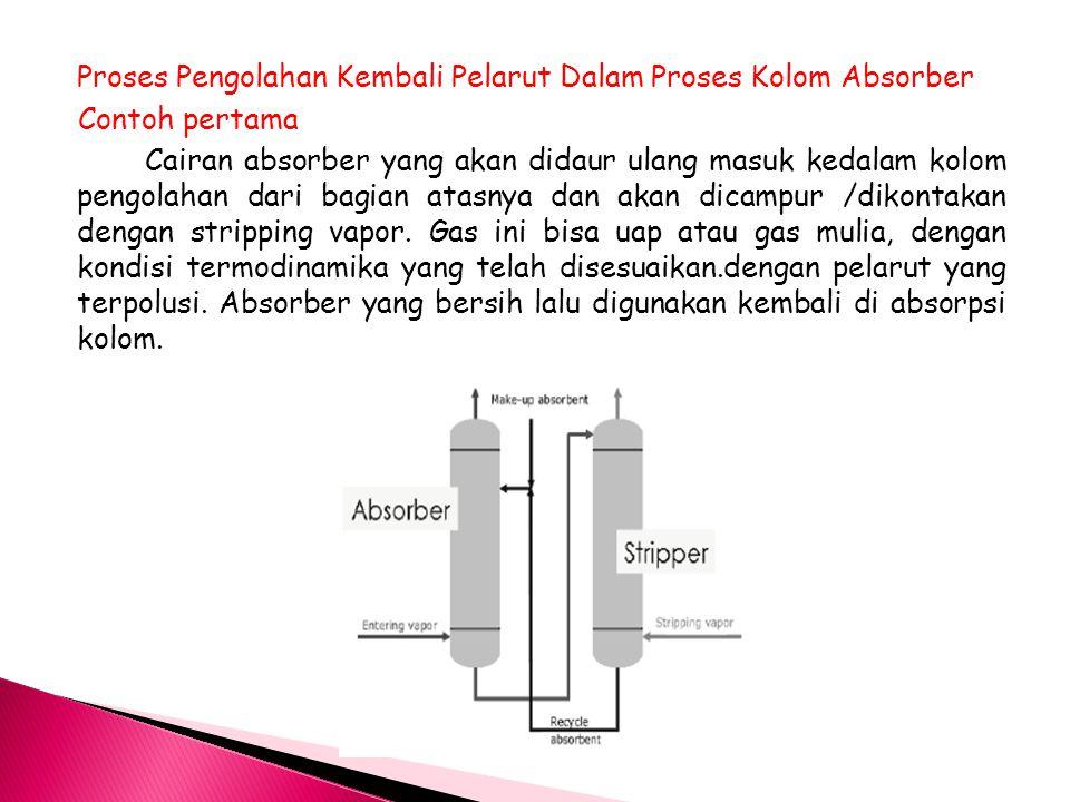 Proses Pengolahan Kembali Pelarut Dalam Proses Kolom Absorber Contoh pertama Cairan absorber yang akan didaur ulang masuk kedalam kolom pengolahan dari bagian atasnya dan akan dicampur /dikontakan dengan stripping vapor.