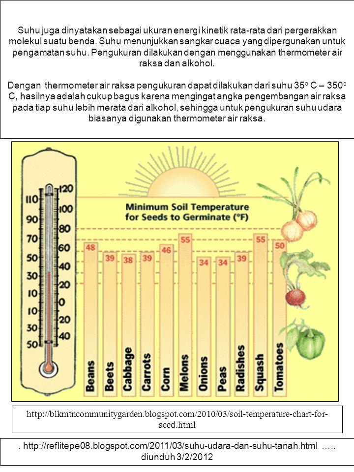 Suhu juga dinyatakan sebagai ukuran energi kinetik rata-rata dari pergerakkan molekul suatu benda. Suhu menunjukkan sangkar cuaca yang dipergunakan untuk pengamatan suhu. Pengukuran dilakukan dengan menggunakan thermometer air raksa dan alkohol.