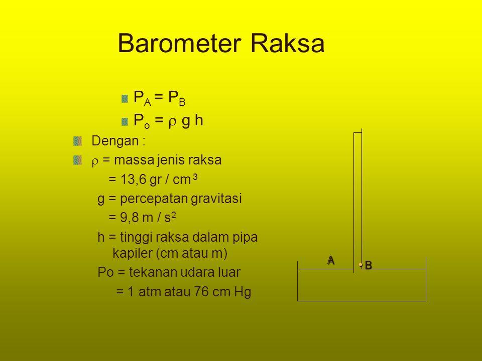 Barometer Raksa PA = PB Po =  g h Dengan :  = massa jenis raksa