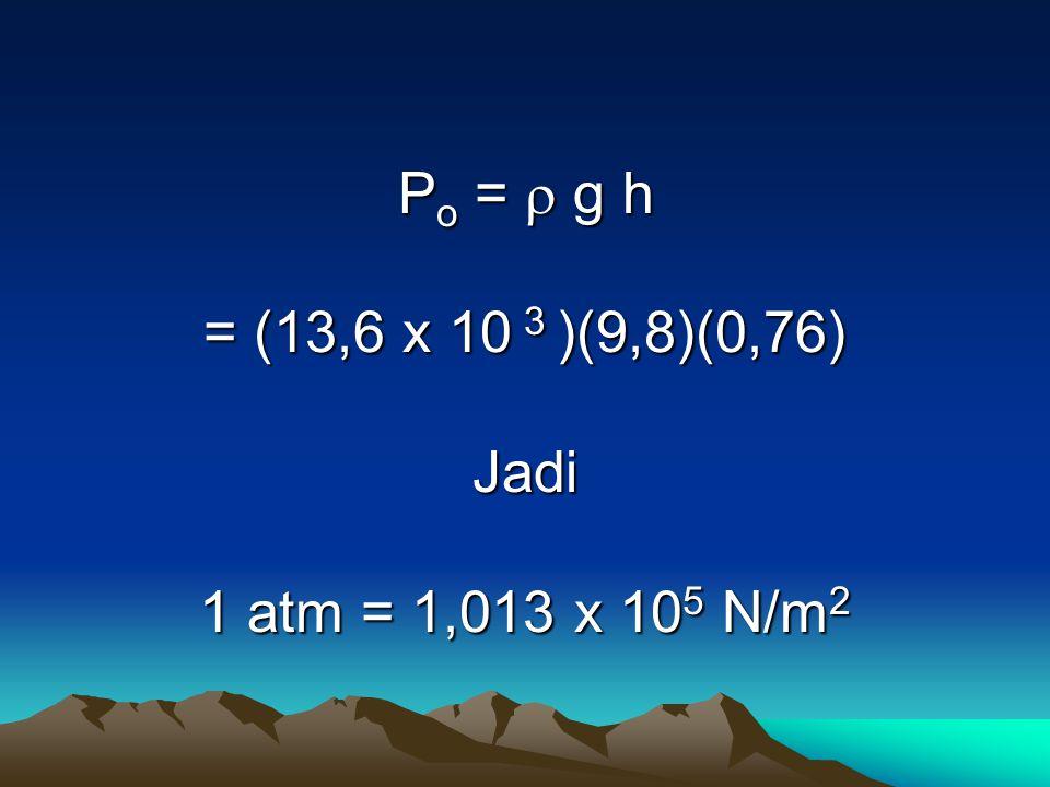 Po =  g h = (13,6 x 10 3 )(9,8)(0,76) Jadi 1 atm = 1,013 x 105 N/m2