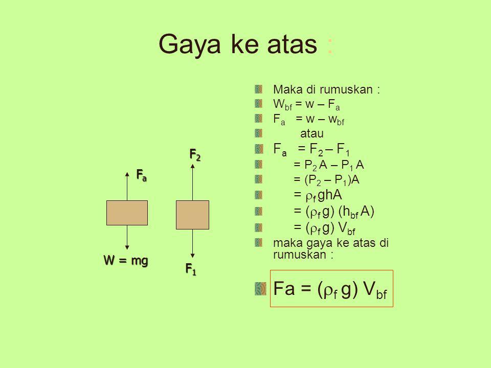 Gaya ke atas : Fa = (f g) Vbf Fa = F2 – F1 Maka di rumuskan :