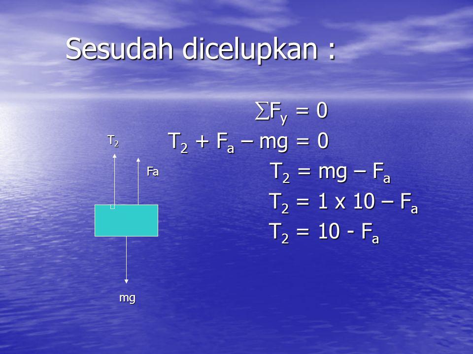 Sesudah dicelupkan : Fy = 0 T2 + Fa – mg = 0 T2 = mg – Fa