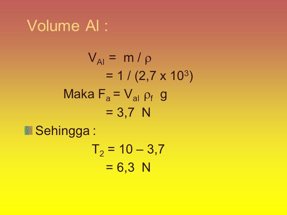 Volume Al : VAl = m /  = 1 / (2,7 x 103) Maka Fa = Val f g = 3,7 N