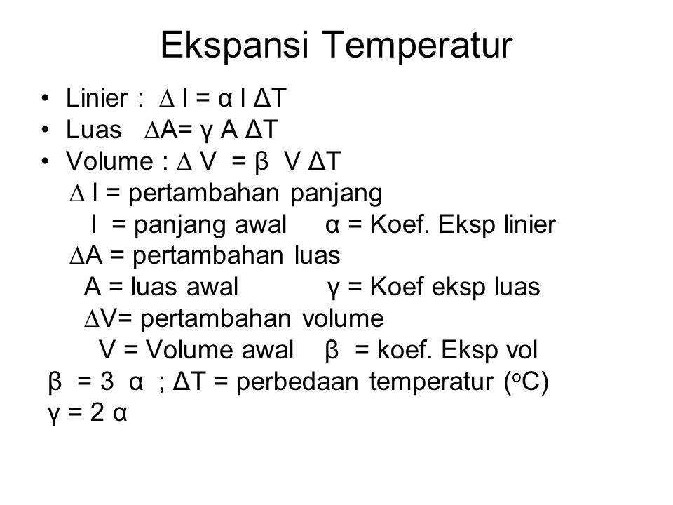 Ekspansi Temperatur Linier : ∆ l = α l ΔT Luas ∆A= γ A ΔT