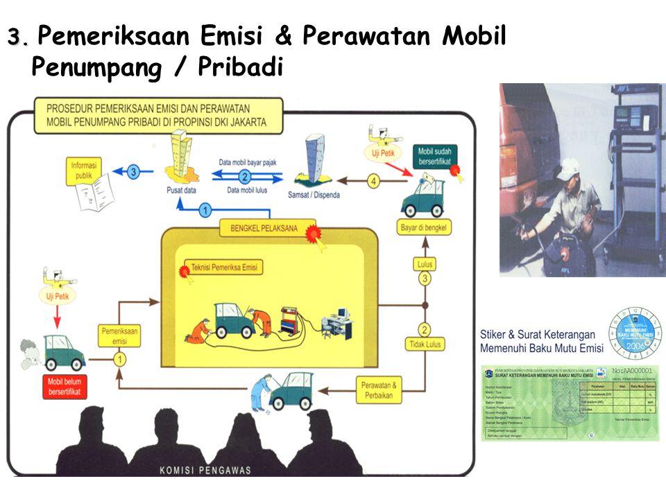 3. Pemeriksaan Emisi & Perawatan Mobil Penumpang / Pribadi