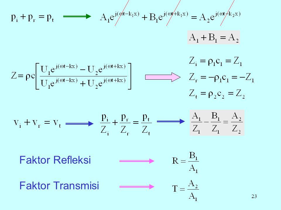 Faktor Refleksi Faktor Transmisi