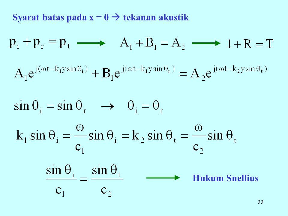 Syarat batas pada x = 0  tekanan akustik
