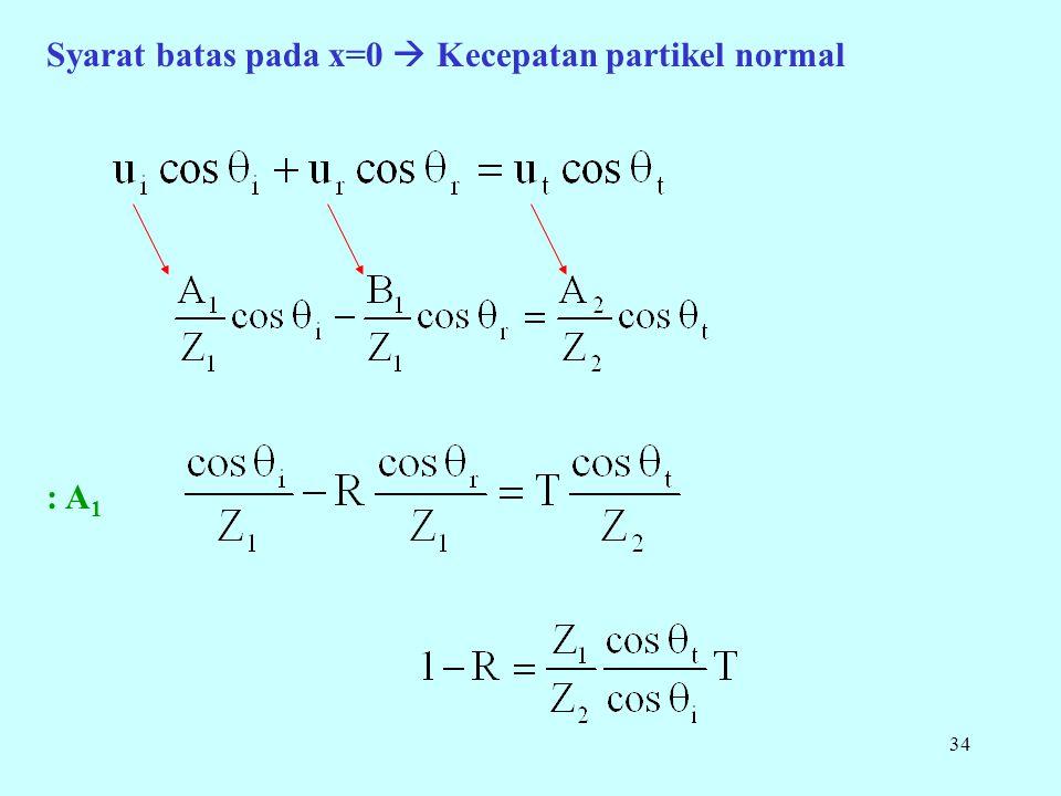 Syarat batas pada x=0  Kecepatan partikel normal