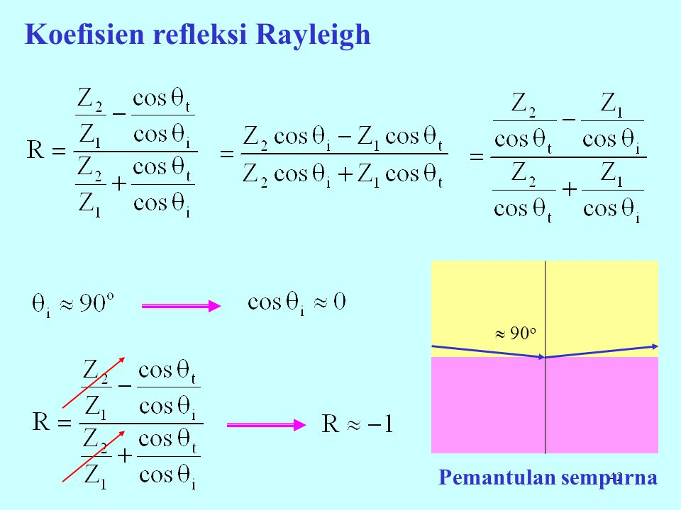 Koefisien refleksi Rayleigh