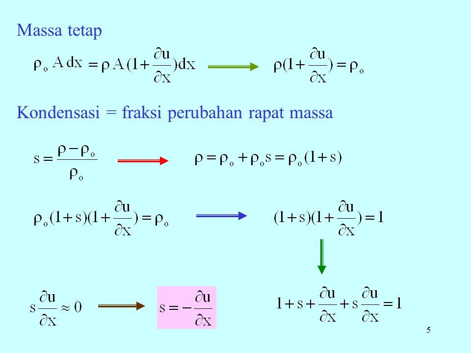 Massa tetap Kondensasi = fraksi perubahan rapat massa