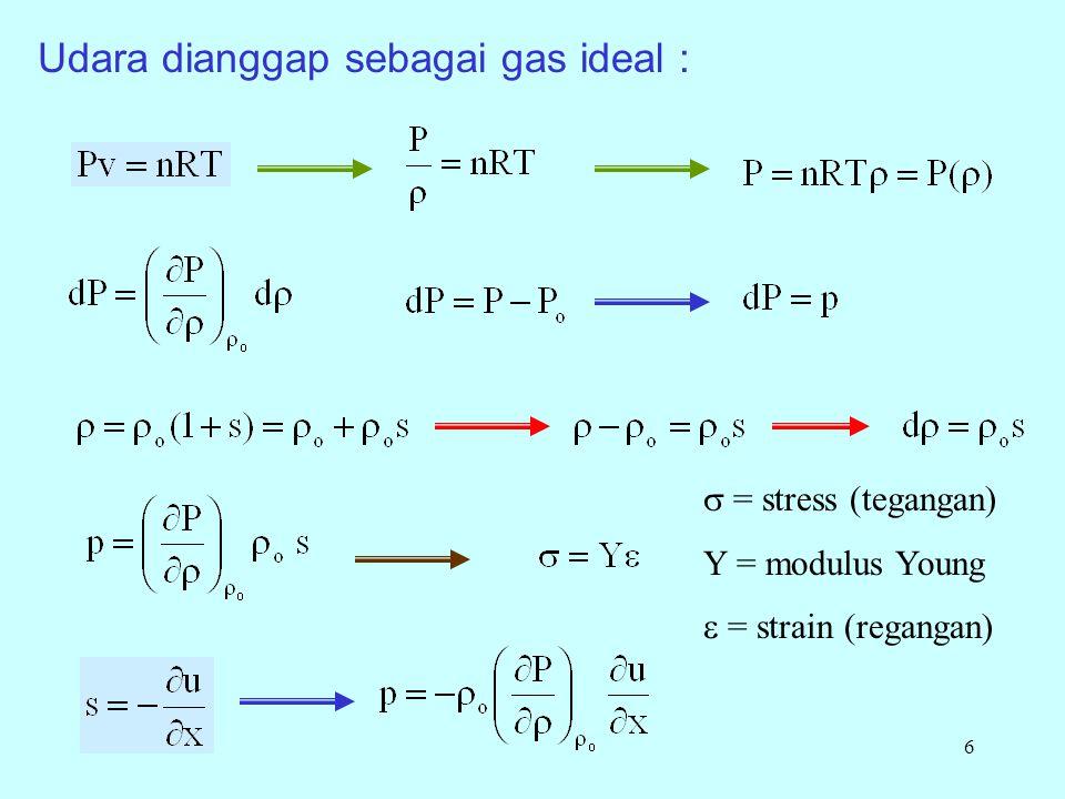 Udara dianggap sebagai gas ideal :
