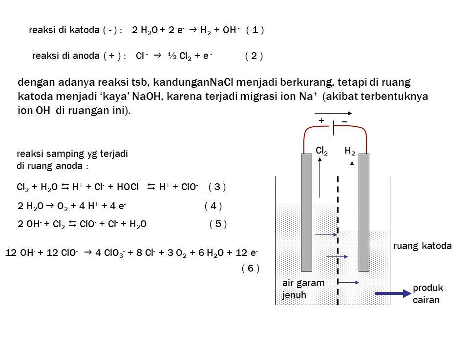 reaksi di katoda ( - ) : 2 H2O + 2 e-  H2 + OH - ( 1 ) reaksi di anoda ( + ) : Cl -  ½ Cl2 + e - ( 2 )