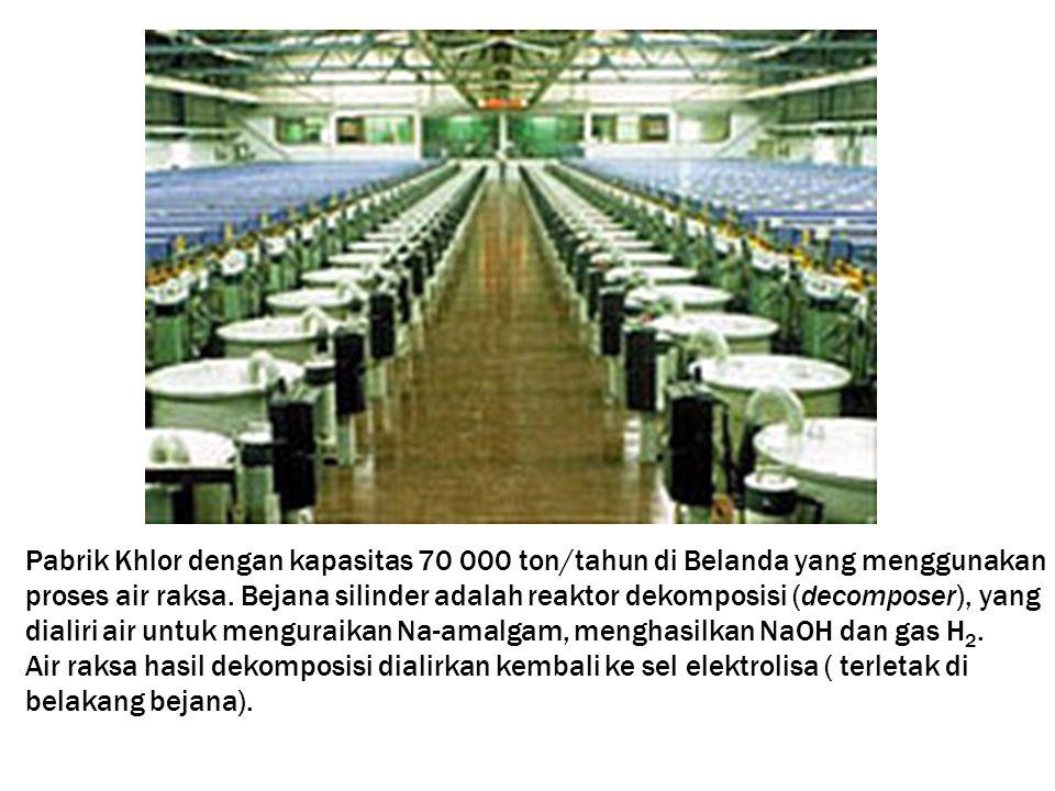 Pabrik Khlor dengan kapasitas 70 000 ton/tahun di Belanda yang menggunakan