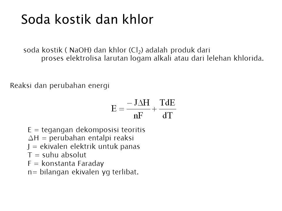 Soda kostik dan khlor soda kostik ( NaOH) dan khlor (Cl2) adalah produk dari. proses elektrolisa larutan logam alkali atau dari lelehan khlorida.