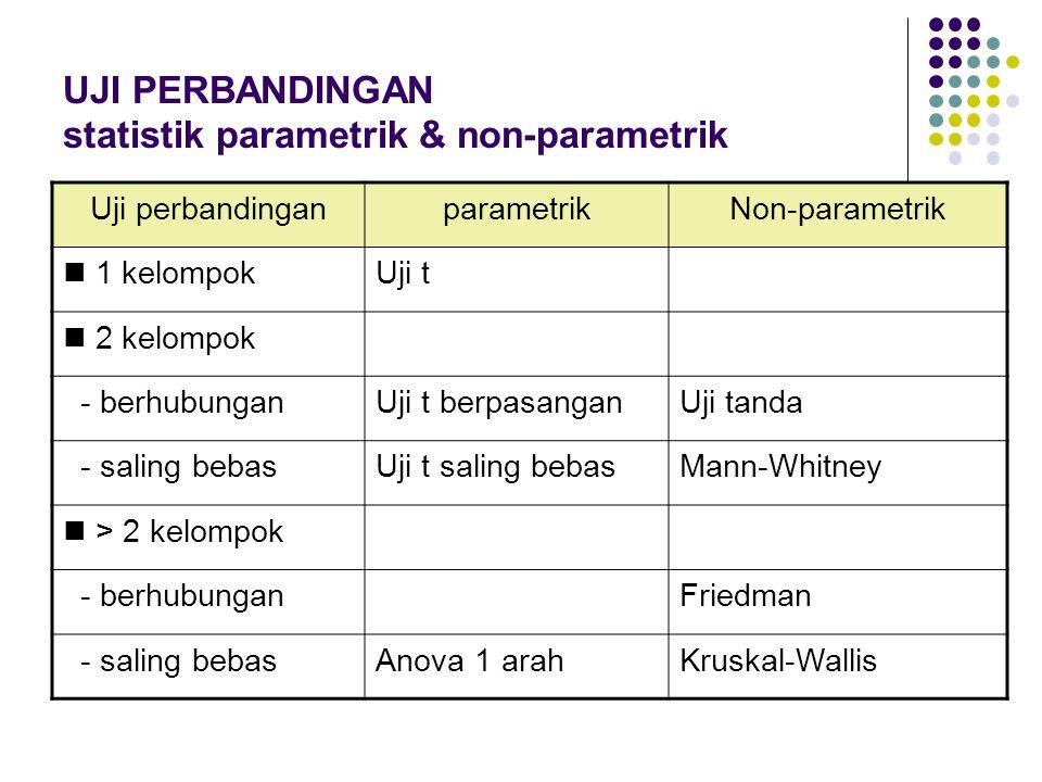 UJI PERBANDINGAN statistik parametrik & non-parametrik