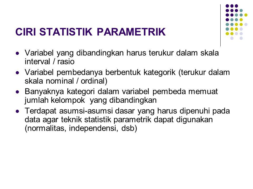 CIRI STATISTIK PARAMETRIK
