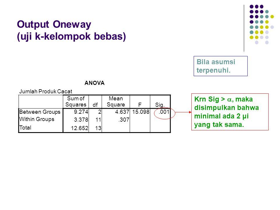 Output Oneway (uji k-kelompok bebas)