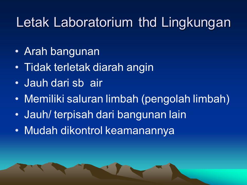 Letak Laboratorium thd Lingkungan