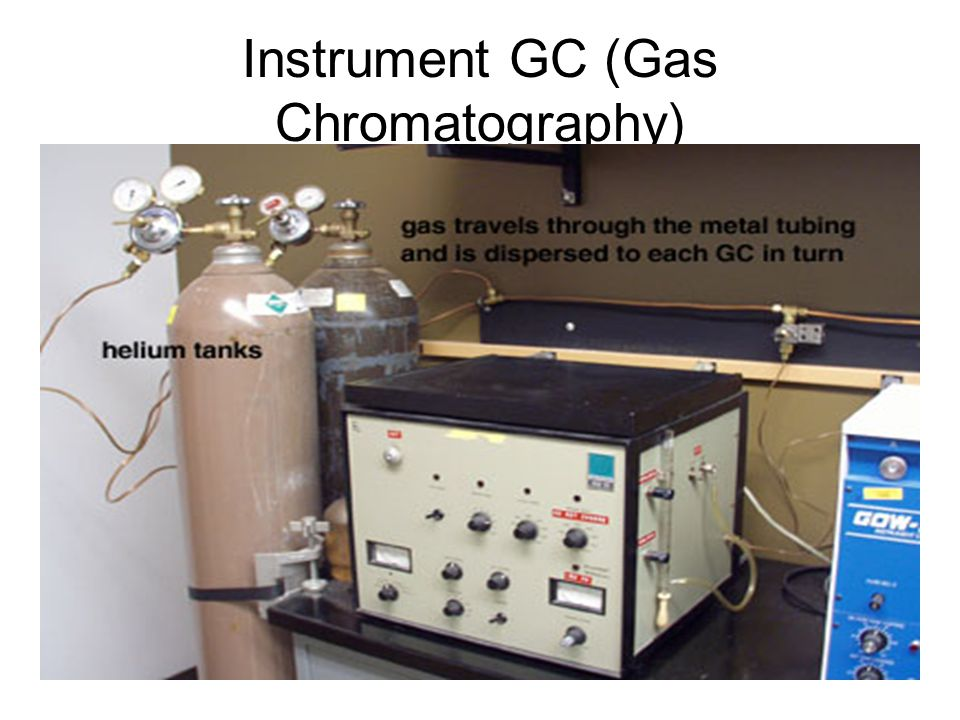 Instrument GC (Gas Chromatography)