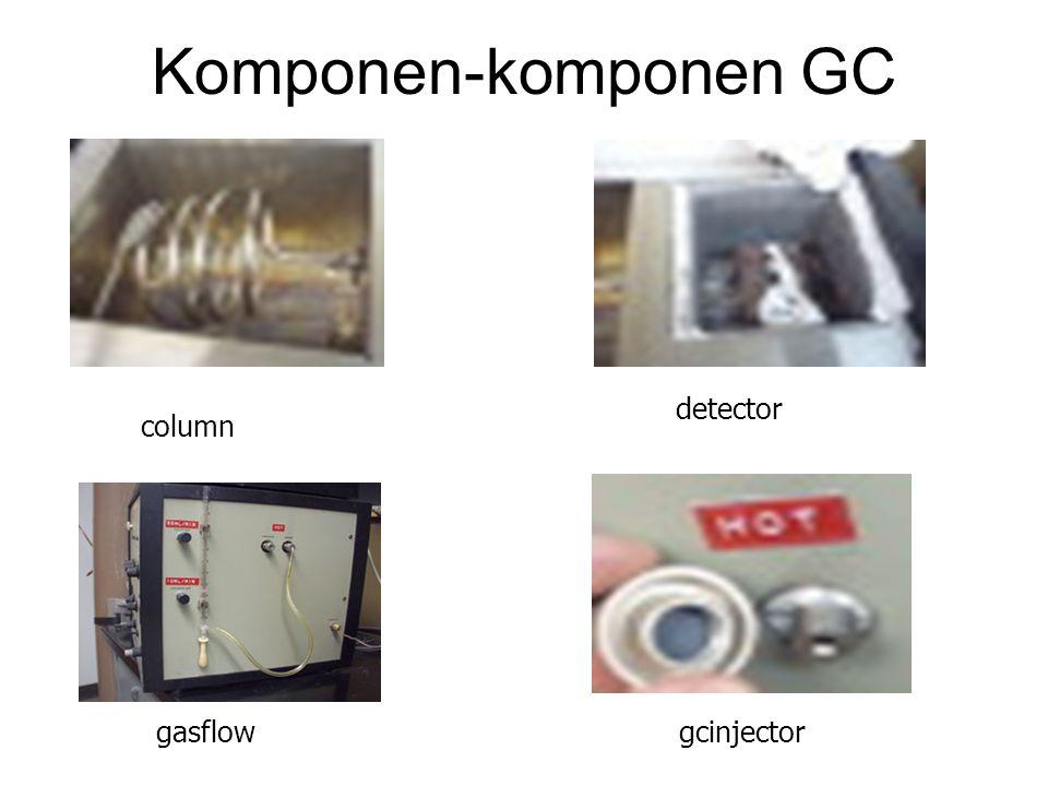 Komponen-komponen GC detector column gasflow gcinjector
