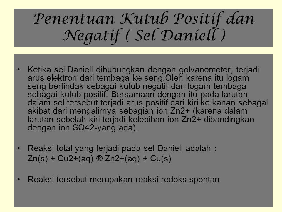 Penentuan Kutub Positif dan Negatif ( Sel Daniell )
