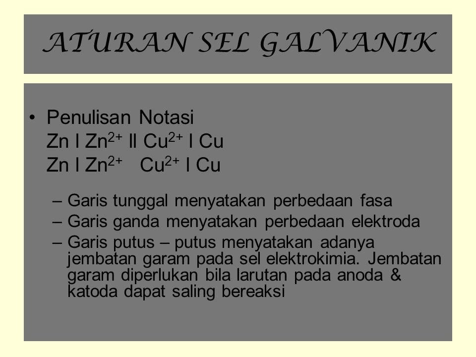 ATURAN SEL GALVANIK Penulisan Notasi Zn l Zn2+ ll Cu2+ l Cu