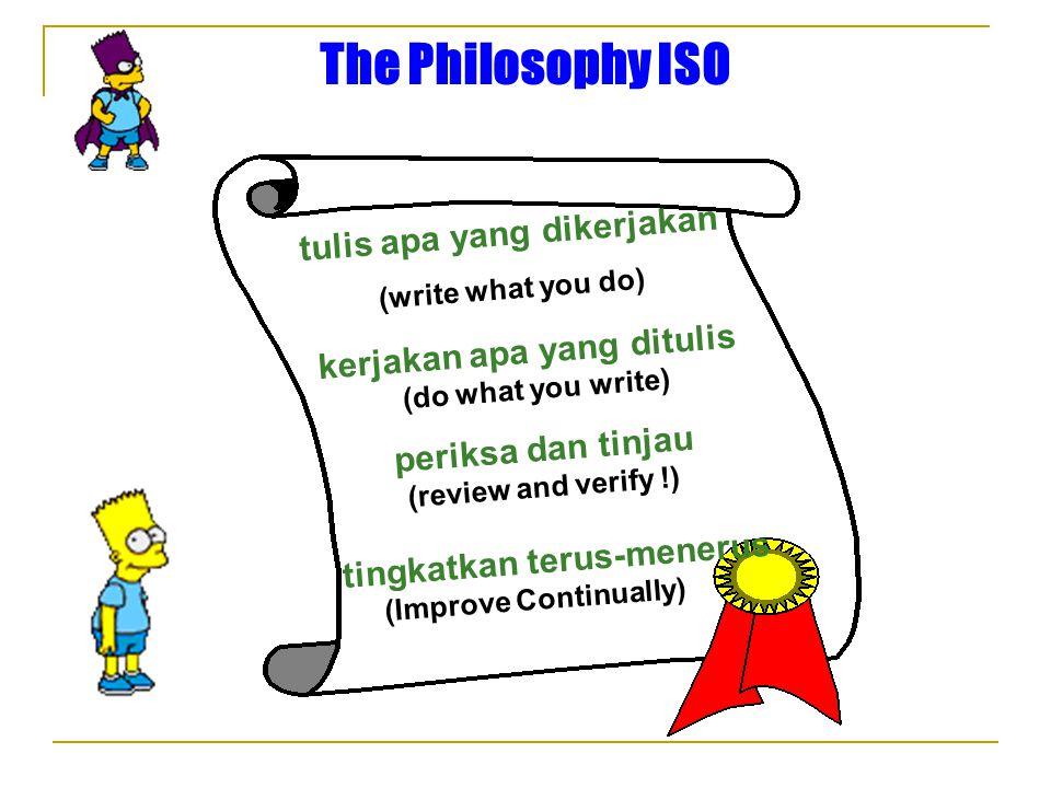 The Philosophy ISO tulis apa yang dikerjakan kerjakan apa yang ditulis