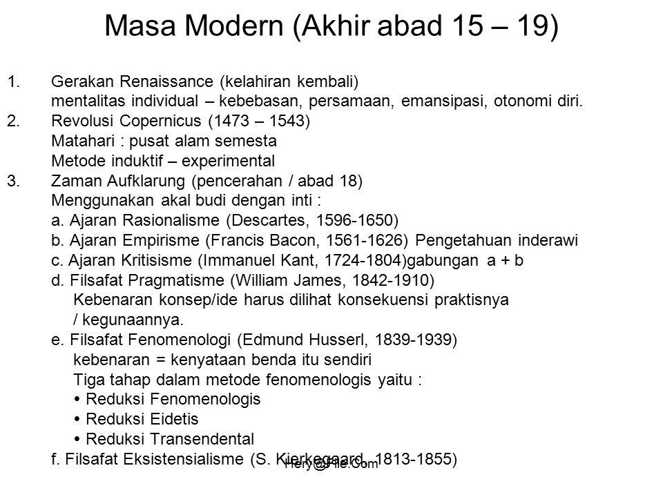 Masa Modern (Akhir abad 15 – 19)