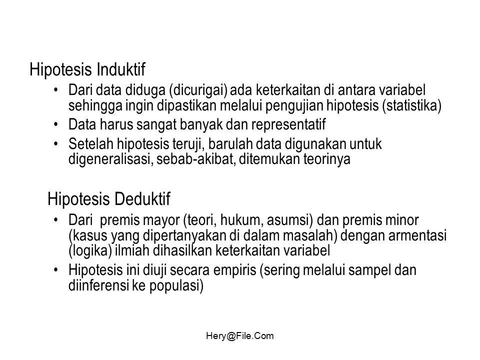 Hipotesis Induktif Hipotesis Deduktif