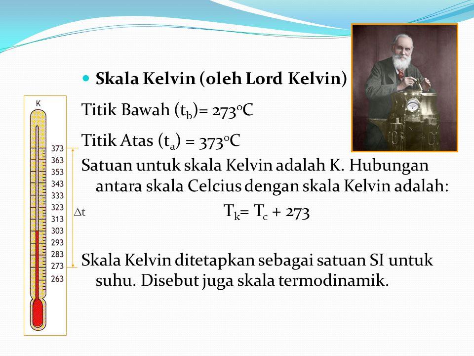 Skala Kelvin (oleh Lord Kelvin) Titik Bawah (tb)= 273oC