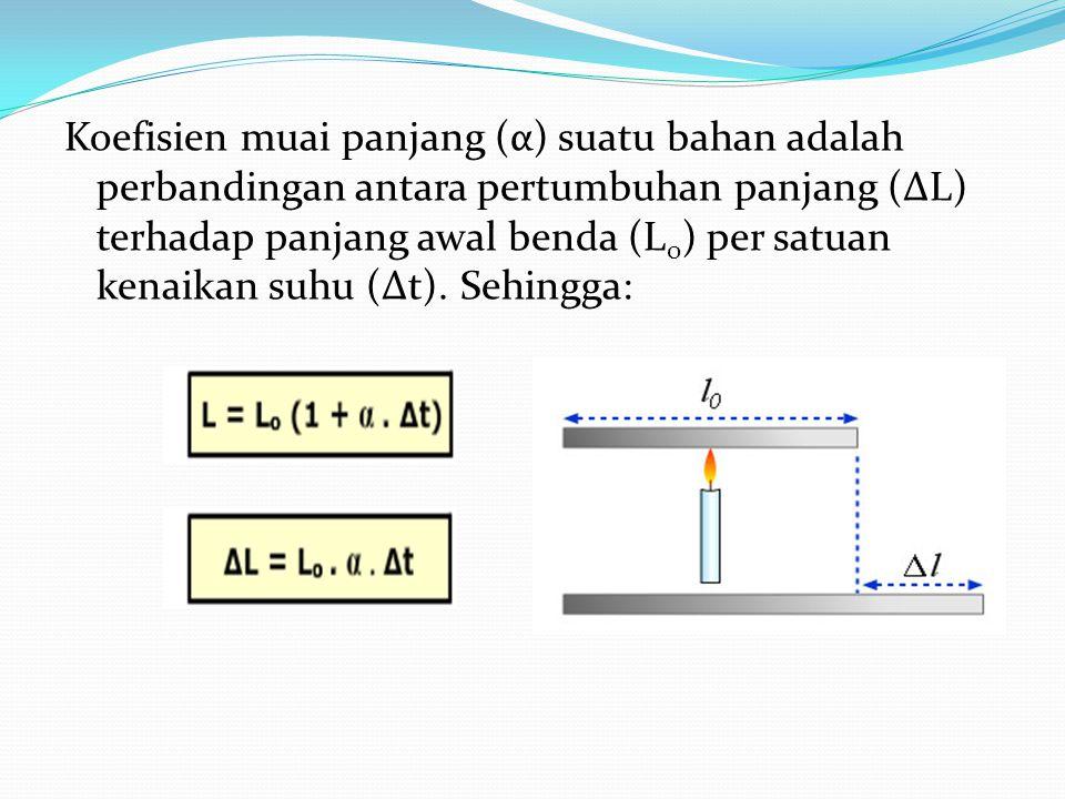 Koefisien muai panjang (α) suatu bahan adalah perbandingan antara pertumbuhan panjang (∆L) terhadap panjang awal benda (L0) per satuan kenaikan suhu (∆t).