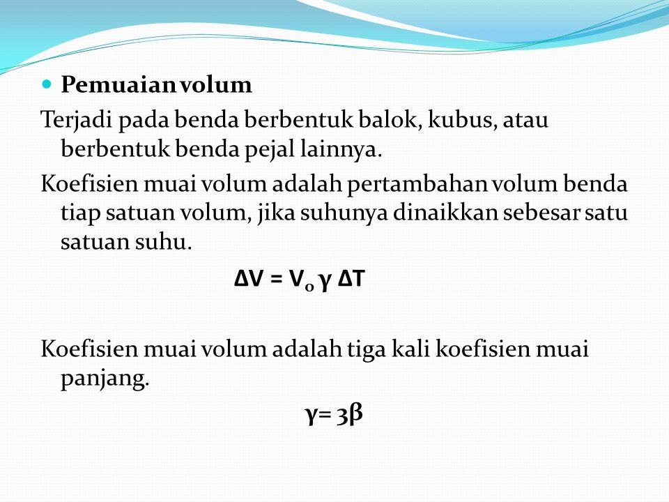 ΔV = V0 γ ΔT Pemuaian volum