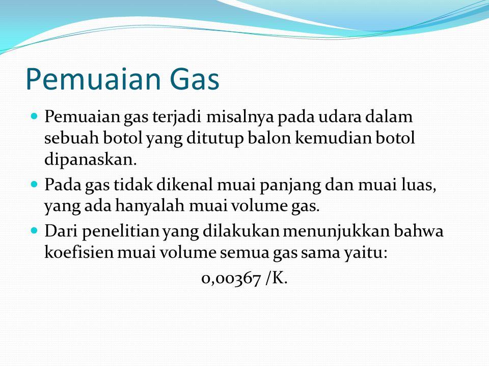 Pemuaian Gas Pemuaian gas terjadi misalnya pada udara dalam sebuah botol yang ditutup balon kemudian botol dipanaskan.