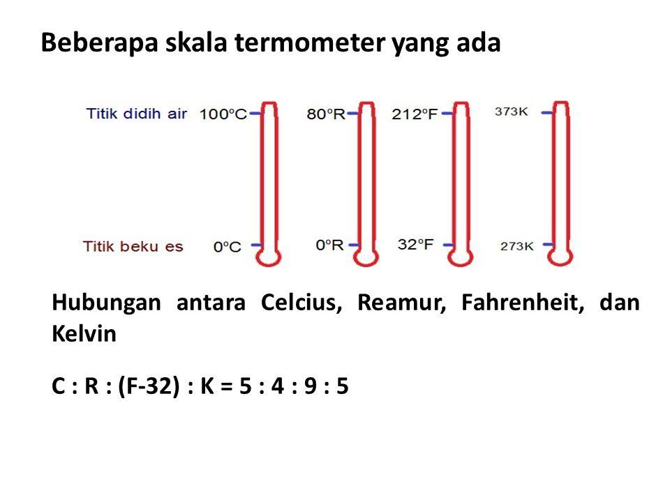 Beberapa skala termometer yang ada