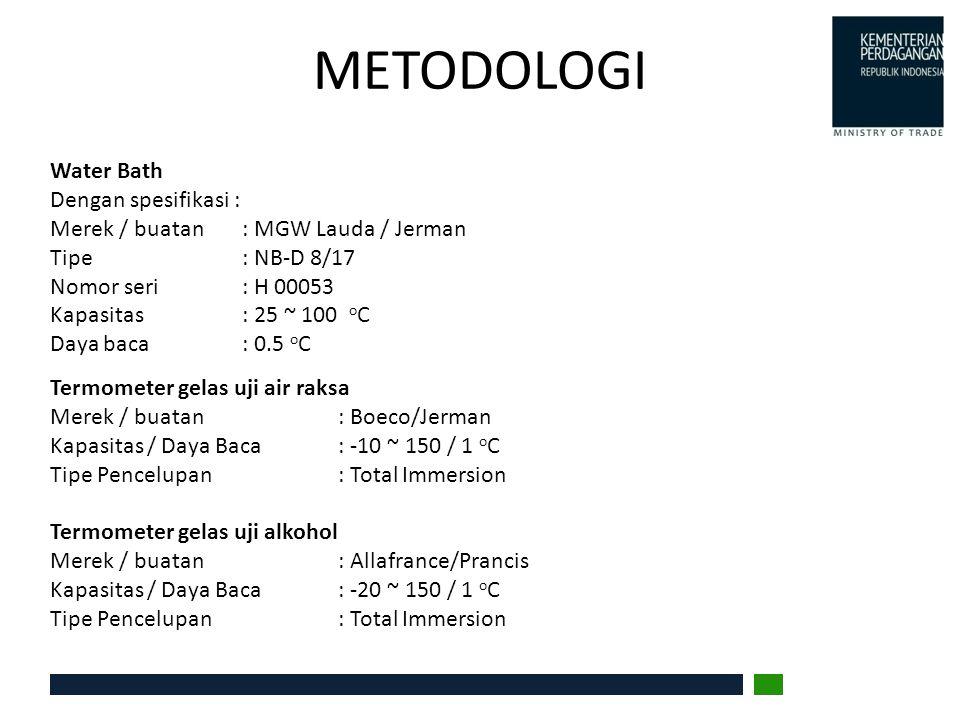 METODOLOGI Water Bath Dengan spesifikasi :