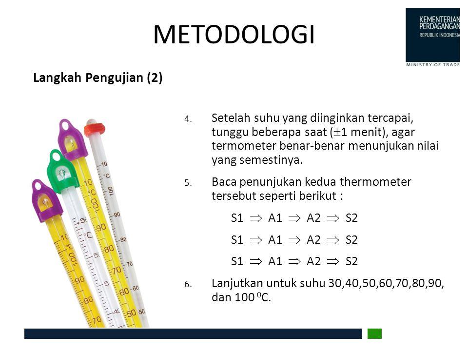 METODOLOGI Langkah Pengujian (2)