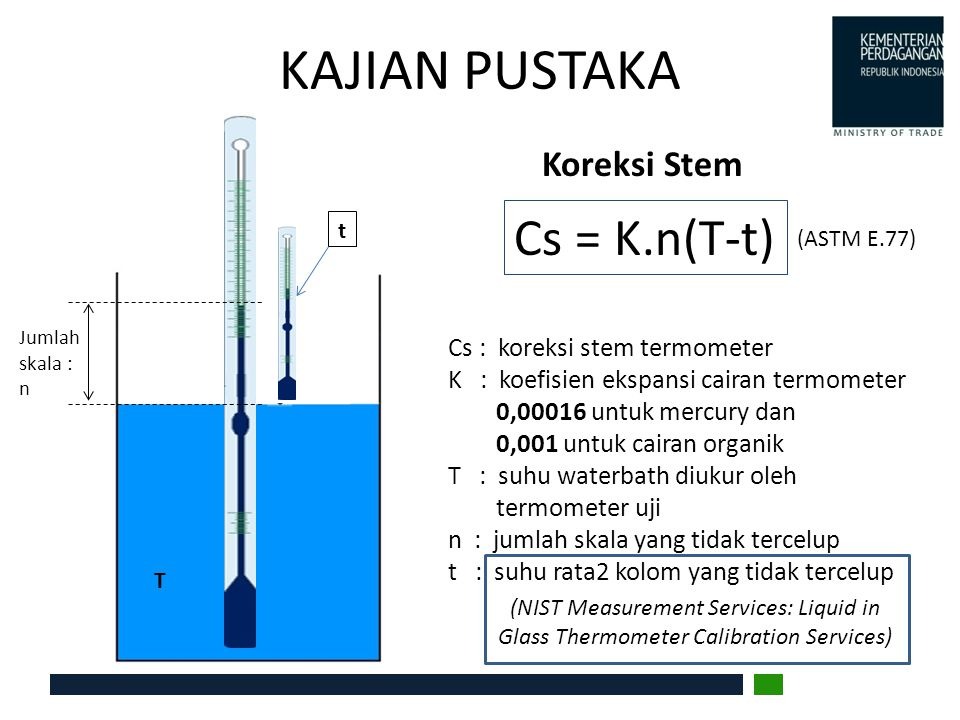 KAJIAN PUSTAKA Cs = K.n(T-t) Koreksi Stem Cs : koreksi stem termometer