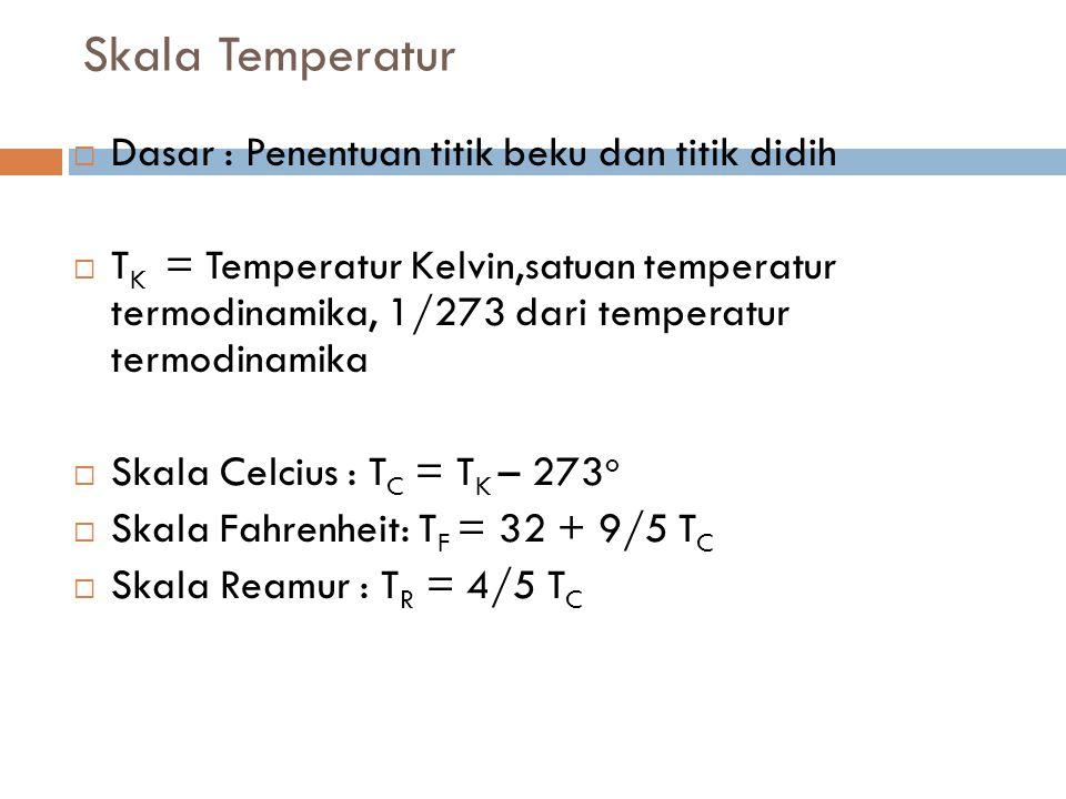 Skala Temperatur Dasar : Penentuan titik beku dan titik didih