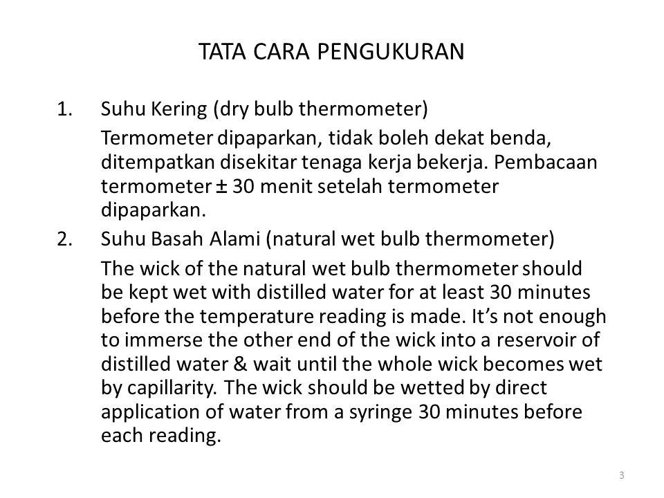 TATA CARA PENGUKURAN Suhu Kering (dry bulb thermometer)