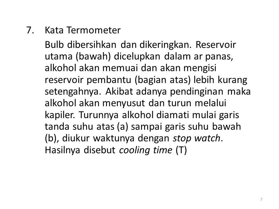Kata Termometer