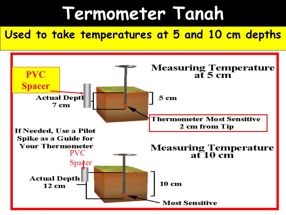 Used to take temperatures at 5 and 10 cm depths