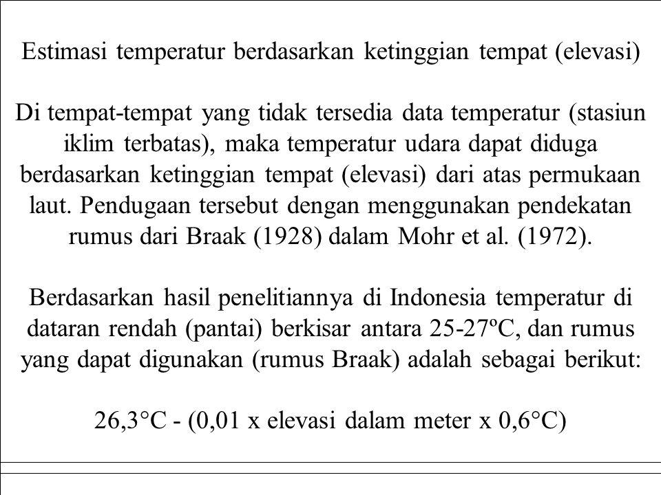 Estimasi temperatur berdasarkan ketinggian tempat (elevasi)