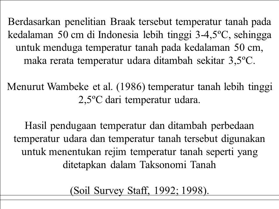 Berdasarkan penelitian Braak tersebut temperatur tanah pada kedalaman 50 cm di Indonesia lebih tinggi 3-4,5ºC, sehingga untuk menduga temperatur tanah pada kedalaman 50 cm, maka rerata temperatur udara ditambah sekitar 3,5ºC.