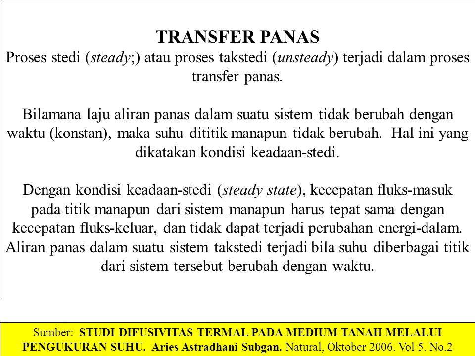 TRANSFER PANAS Proses stedi (steady;) atau proses takstedi (unsteady) terjadi dalam proses transfer panas.