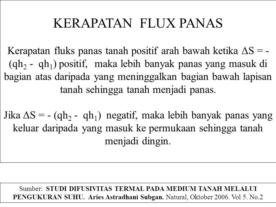KERAPATAN FLUX PANAS