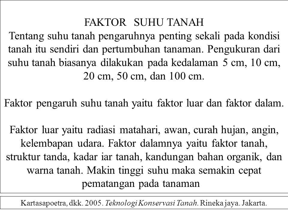 Faktor pengaruh suhu tanah yaitu faktor luar dan faktor dalam.