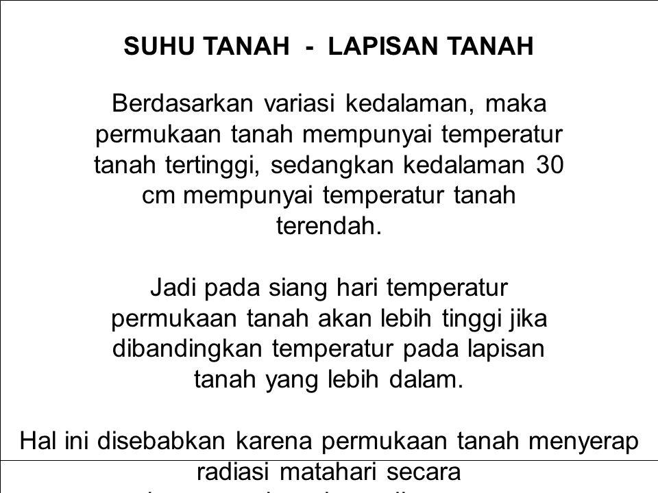 SUHU TANAH - LAPISAN TANAH