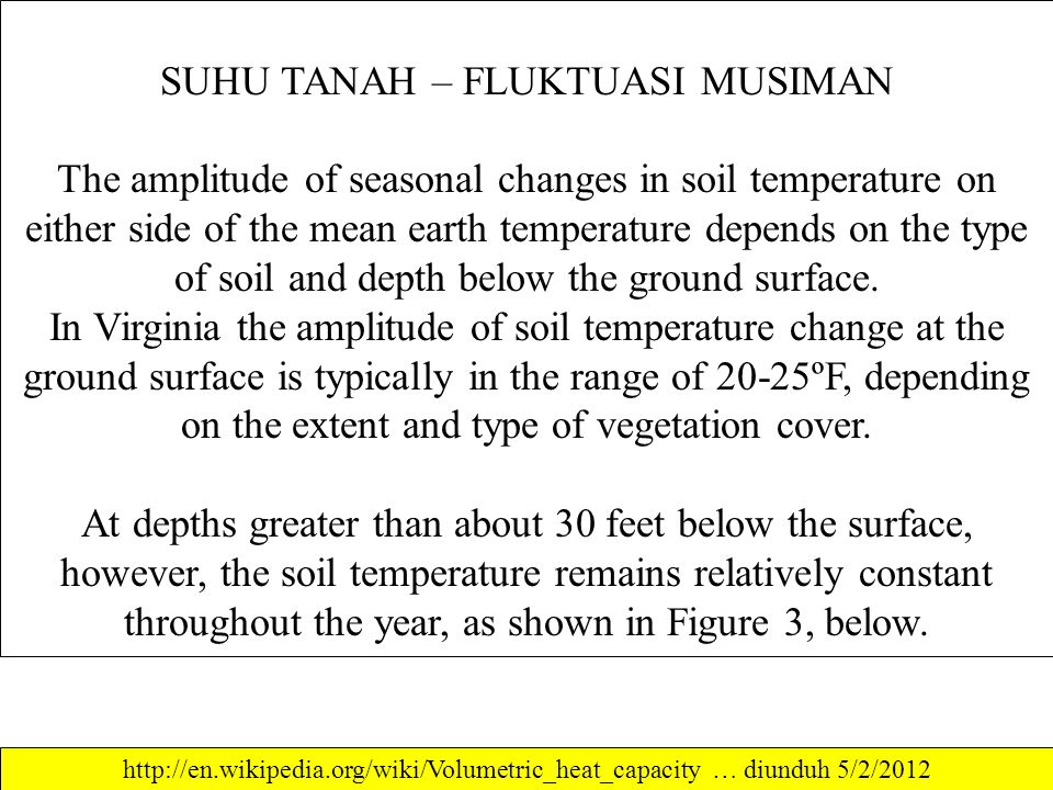 SUHU TANAH – FLUKTUASI MUSIMAN
